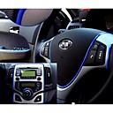 Buy Car Sticker Decoration Thread Stickers Auto Styling indoor pater Interior Exterior Body Modify Decal 6 Colors 5M/pcs