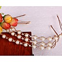(Real Object Is More Beautiful)Super Affordable Forever Chic Pearl Weaving Stainless Steel/Fabric Headbands 1pc