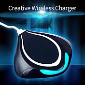 삼성 갤럭시 S6의 S7과 다른 제나라 표준 전화를위한 cwxuan® 제나라의 표준 무선 충전기 송신기