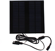 18V 2W Solar Charger for Laptop, Vehicle Battery and More
