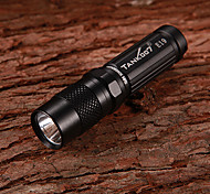 E19 1-Mode 1xCree XP-G R5 LED Flashlight(1x14500,180LM)