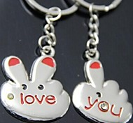 (A pair)Cute Gestures Interesting High-grade Stainless Steel Keychain Symbol of Love