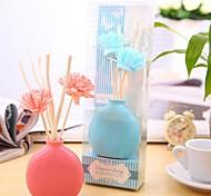 Candy Colors Round Bottle No Fire Aromatherapy Ceramics Set Wiht Rattan Essential oils(Random Color x1pcs)