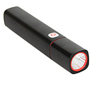 Cigar Shape C3 2200mAh External Battery with Changeable Rechargeable Battery Design