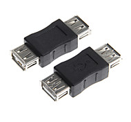 USB 2.0 Female to Female Adapters Couplers (Pair)