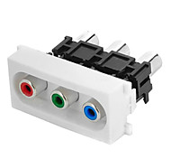 RGB Line RCA Socket Panel - White + Black