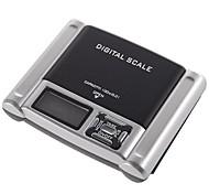 Ultra Mini Precision Digital Pocket Scale (100g Max / 0.01g Resolution)