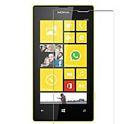 Real Premium Tempered Glass Screen Protector for Nokia Lumia 520