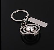 balises de porte-clés