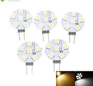 Faretti LED 6 SMD 5050 SENCART MR11 G4 1.5W Intensità regolabile 90-120 LM Bianco caldo / Bianco 5 pezzi DC 12 / AC 12 V
