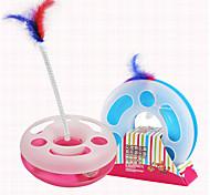 Circular Amusement Plate  Kitty Toy