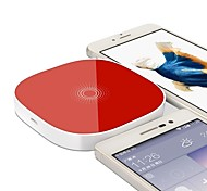 Inductive Qi Wireless Charger for Samsung HTC LG