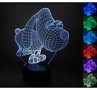 Visual 3D Big Eyes Dog Model Mood Atmosphere LED Decoration USB Table Lamp Colorful Gift Night Light