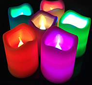 Twinkling Colorful LED Candle for Birthday Christmas Party LED Birthday Candle