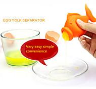 Ustensiles de cuisine Gel de silice,
