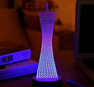 Creative 3D USB LED Night Light Waistline
