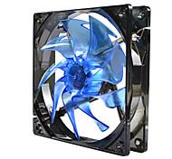 modelo dual interfaz de potencia 3/4 pin ventilador de refrigeración para el escritorio 12 * 12 * 2.5