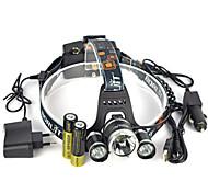 Налобные фонари огни безопасности Ремешок для налобного фонаря LED 13000 Люмен 1 Режим Cree XM-L T6 Подсветка для авто Угловой фонарь