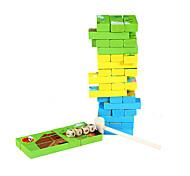 Costruzioni per il regalo Costruzioni Giochi da tavolo e puzzle Quadrata Da 2 a 4 anni Da 5 a 7 anni Da 8 a 13 anni 14 Anni e oltre