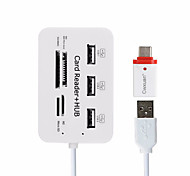 Cwxuan USB 3.1 Type C / USB 2.0 to USB HUB  MS / SD / MMC / M2 /TF Card Reader Combo