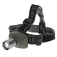 High Power Zoom Headlamp with Black+Gray Belt