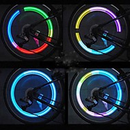 Colorful  Color-changing LED Night Light for Car