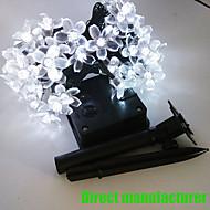 King Ro 30 M 60 5730 SMD Warm White / Hvid / RGB / Rød / Blå / GrønVandtæt / Chippable / Fjernbetjening / Dæmpbar / Genopladelig /