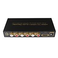 HD1080P ingresso hdmi al decoder audio HDMI con EDID audio adattatore convertitore impostazione, 5.1digital decorder spdif 3.5