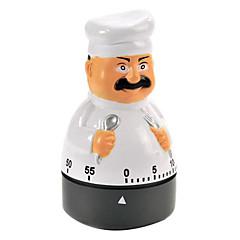 kvalitet kokke form timer