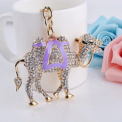 la chaîne de clé de chameau
