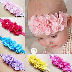Children Kids Baby Girls Pearl Diamond 3 Flowers Headband Headwear Hair Band Head Piece Accessories