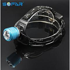 Koplamp Bandjes LED 3 Mode 2000 Lumens Verstelbare focus / Oplaadbaar / Zoombare Cree XM-L T6 18650Kamperen/wandelen/grotten verkennen /