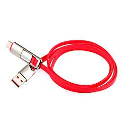 USB 2.0 Micro USB 2.0 Tyyppi C Tasapohja Kaikki yhdessä Kaapeli Käyttötarkoitus Samsung Huawei Sony Nokia HTC Motorola LG Lenovo Xiaomi