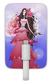 OUNUO 3200mAh Exquisite Craft Leo Queen Pattern 7mm Thickness External Battery with Built-in 8-Pin Cable