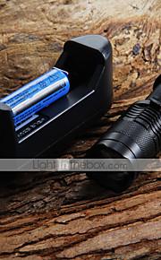 Mini LED lommelygte 7W 300LM CREE Q5 LED lommelygte justerbar fokus zoom lommelygte + 14500 3.6V batteri + batterioplader