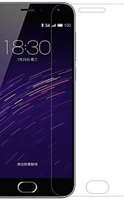 anti-reflejo protector de la película protector de pantalla para Meizu m2