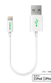 MFI Certified 0.6ft (20CM) Lightning to USB Sync and Charge Cable for Apple iPhone 5/5s/ 6/6 Plus/ iPad mini
