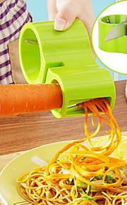 Frugt & Grønt-skærere Rustfrit Stål / ABS,
