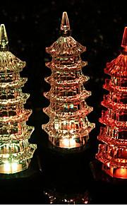 Bordlamper LED Novelty Plast