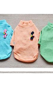 Собаки Плащи Зеленый Синий Розовый Одежда для собак Зима Однотонный Милые На каждый день