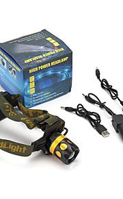 CREE Q5 LED Headlamp White/Blue Lighting Color Zoomable Helmet Light Portable Waterproof Hands-free Flashlight Fishing/Hunting Headlight