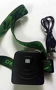 Czołówki LED 300 Lumenów 1 Tryb LED Litowo-jonowy Mini Bateria ładowana Czujnik podczerwieni Nagły wypadek G-Sensor