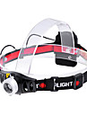 KX-933 Cree XR-E Q5 270LM 2-mode lumiere blanche Zoom phares - Black + Silver (3 x AAA)