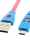 Micro USB 2.0 to USB 2.0 M/M Lighting Cable Red(1M)