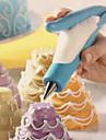 1 Выпечка Высокое качество Торты / Cupcake Пластик / Нержавеющая сталь Приспособления для украшения