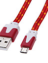 1M Length Spinning Flat USB 2.0 Charging and Sync Data Cable for Samsung and Other Cell Phones